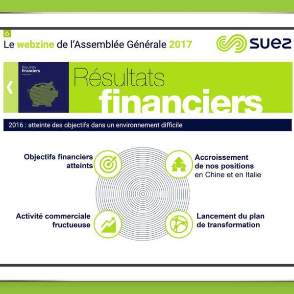 Suez Webzine développement du rapport digital web