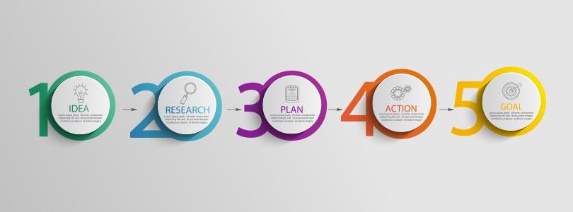 concept-graphique-agence-communication-paris agence web