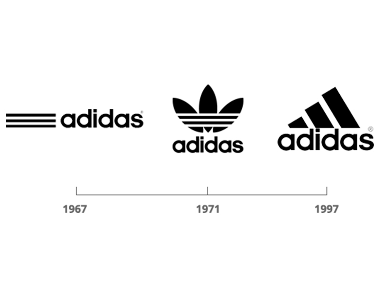 logo-adidas-evolution