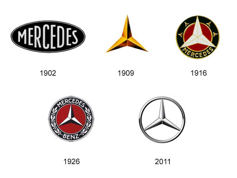 logo-mercedes-evolution