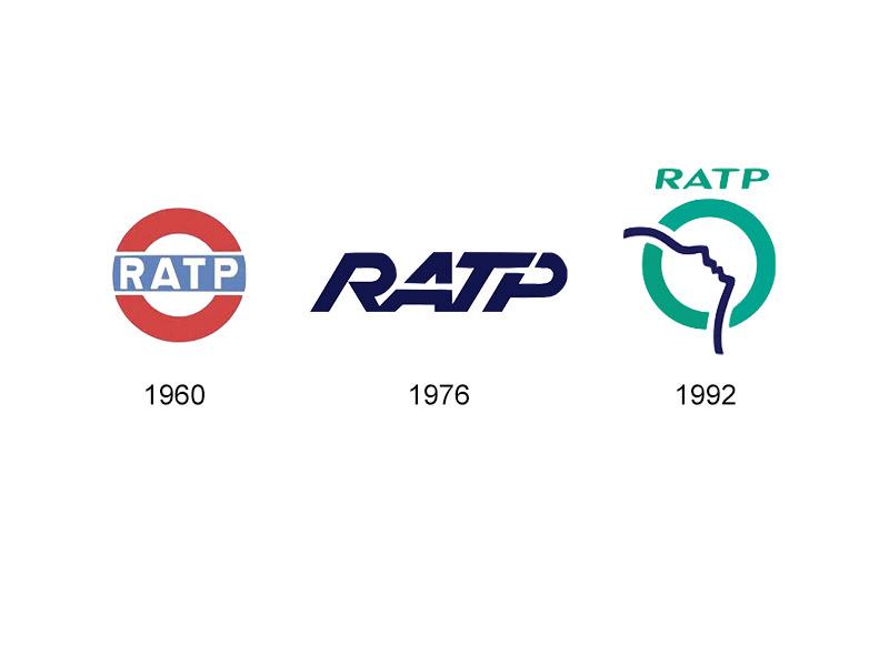 logo-ratp-evolution-histoire