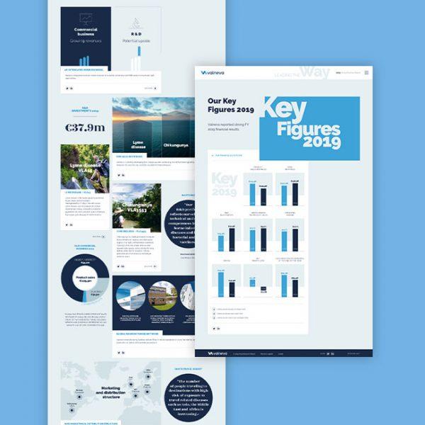 Galerie-Valneva-Site-Internet-Responsive-Corporate-Agence-Web-Design-Ocommunication-Puteaux