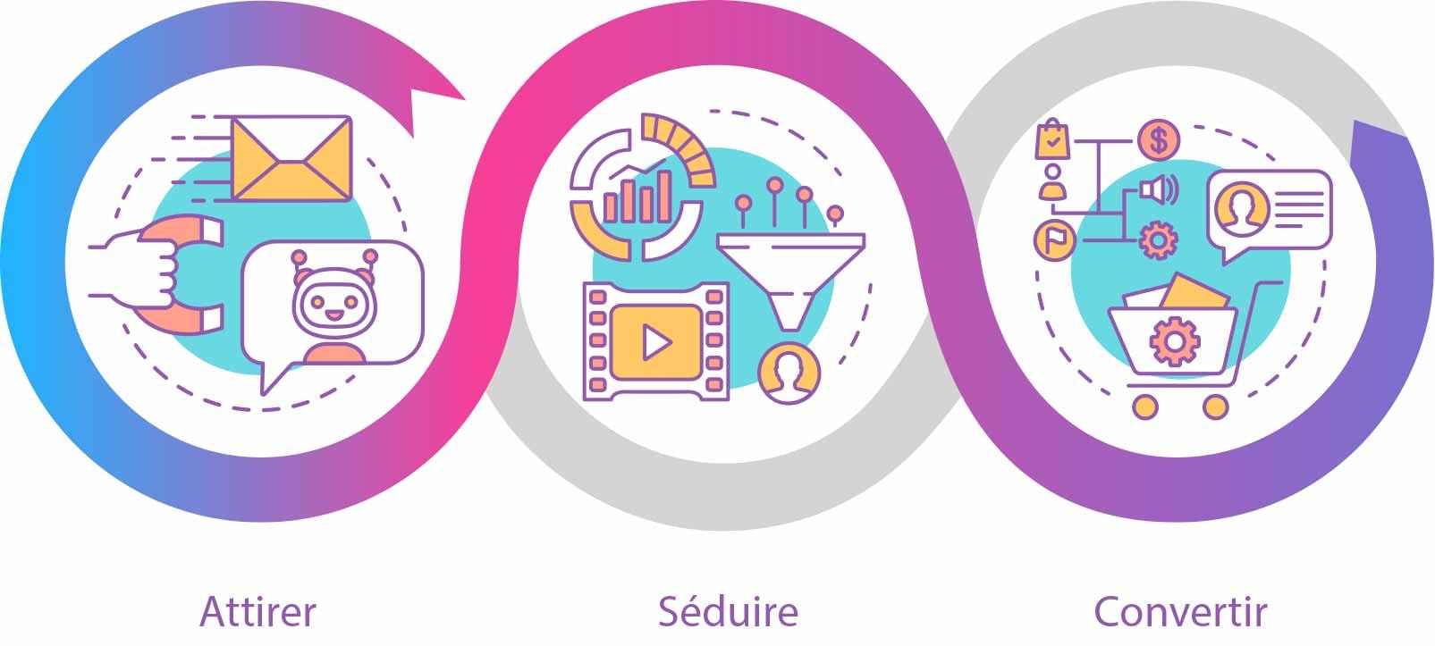 Agence-inbound-marketing